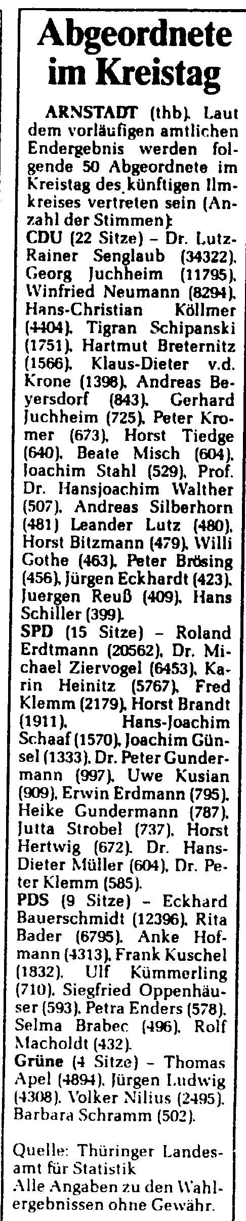 15-06-94 Abgeordnete Kreistag109